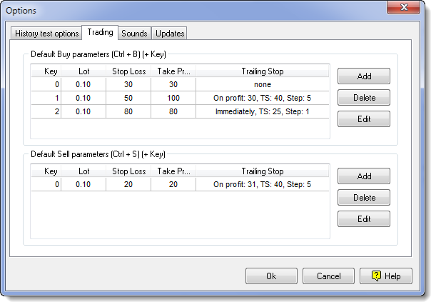 Convert 4 indicator to forex tester