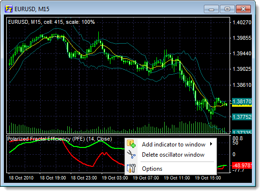 Indicators for forex tester contoh money management trading forex