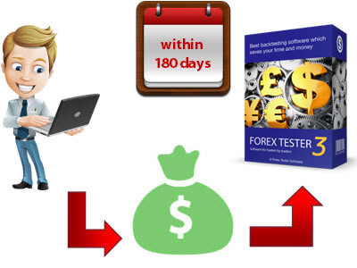 Forex tester 2 affiliate
