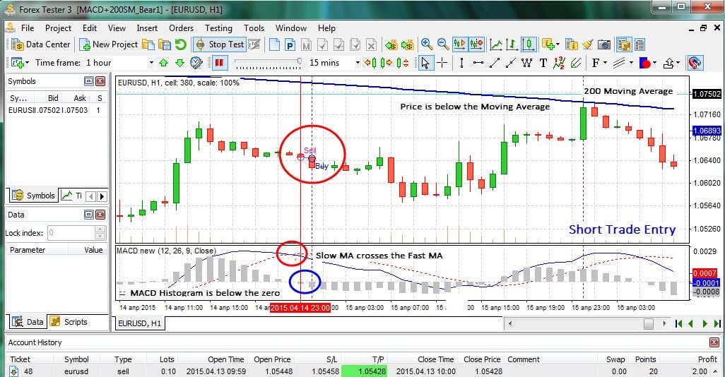Forex trading simulator: what is the best way to trade MACD?