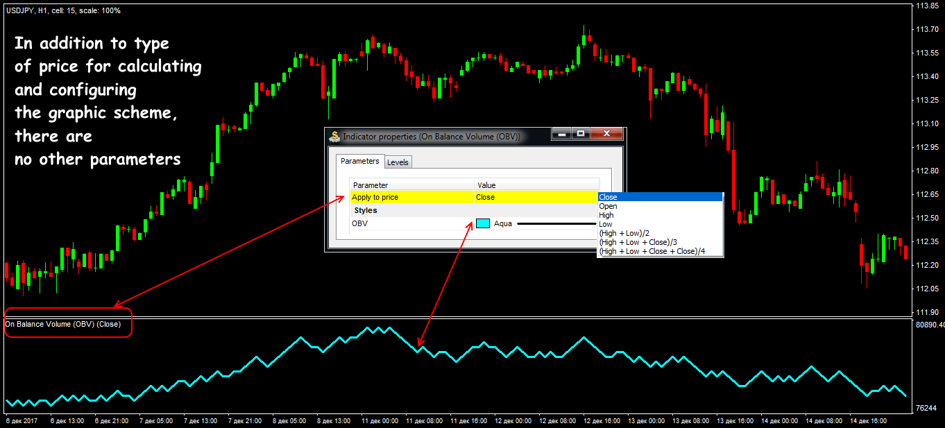 Parameters and general view of the OBV indicator
