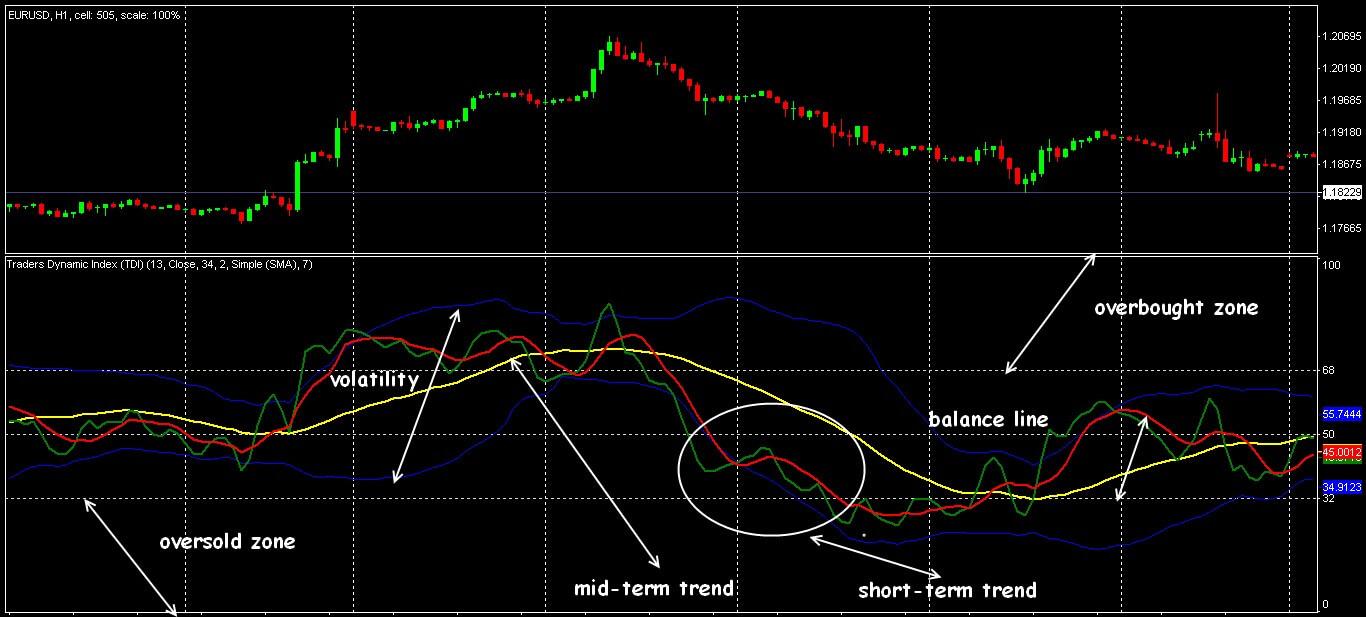 00010 binary trading