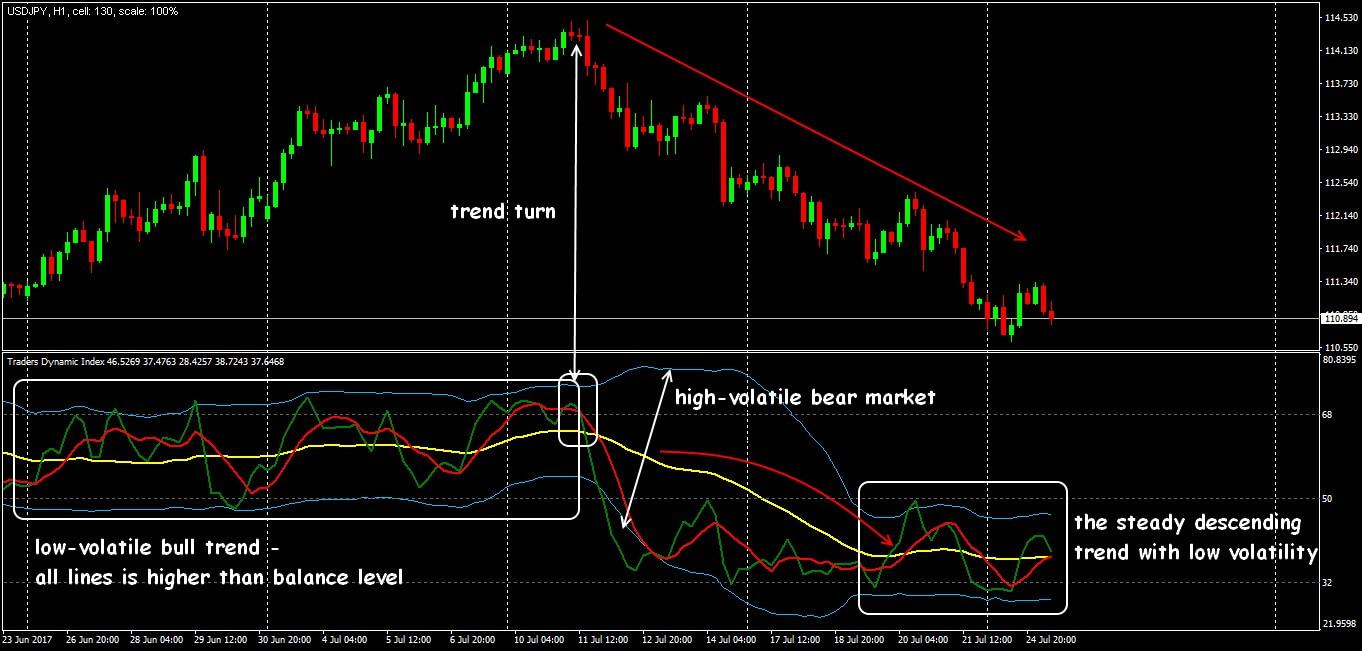 Marketsworld review binary options usa brokerage