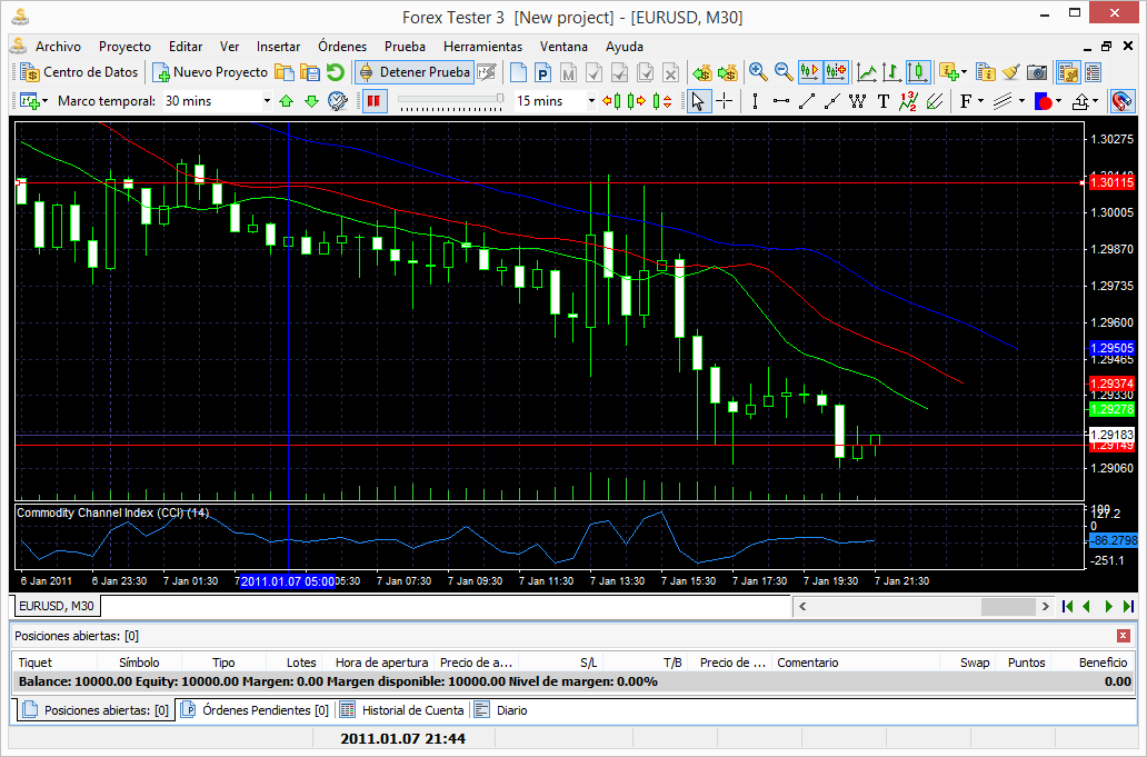 Forex tester 1