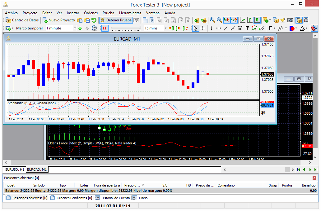 Forex tester 2 spread