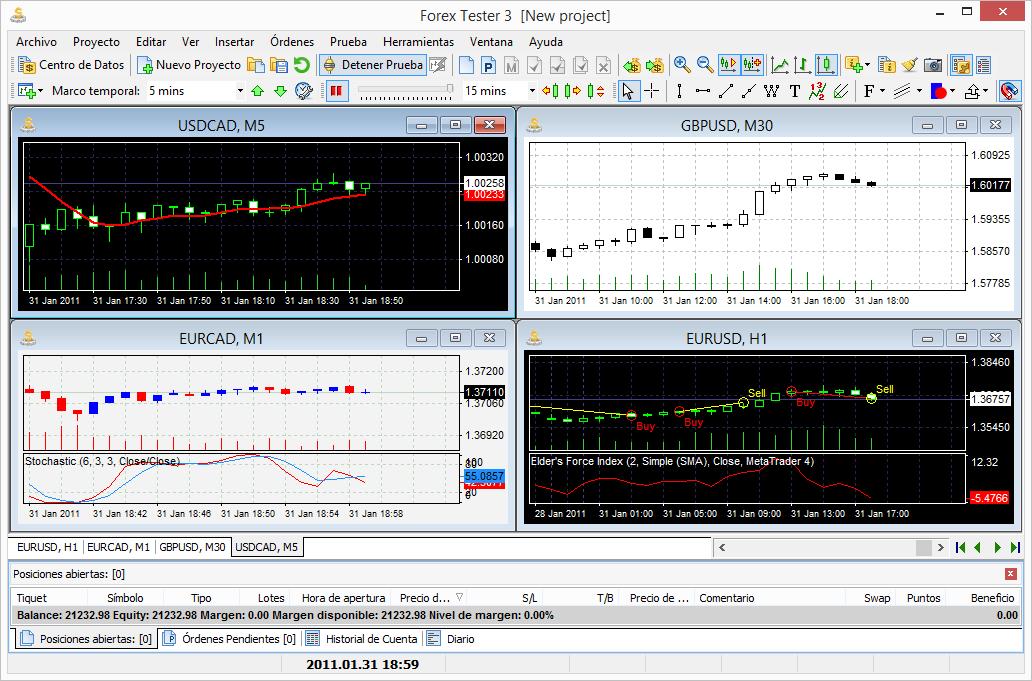 Penoc options trading
