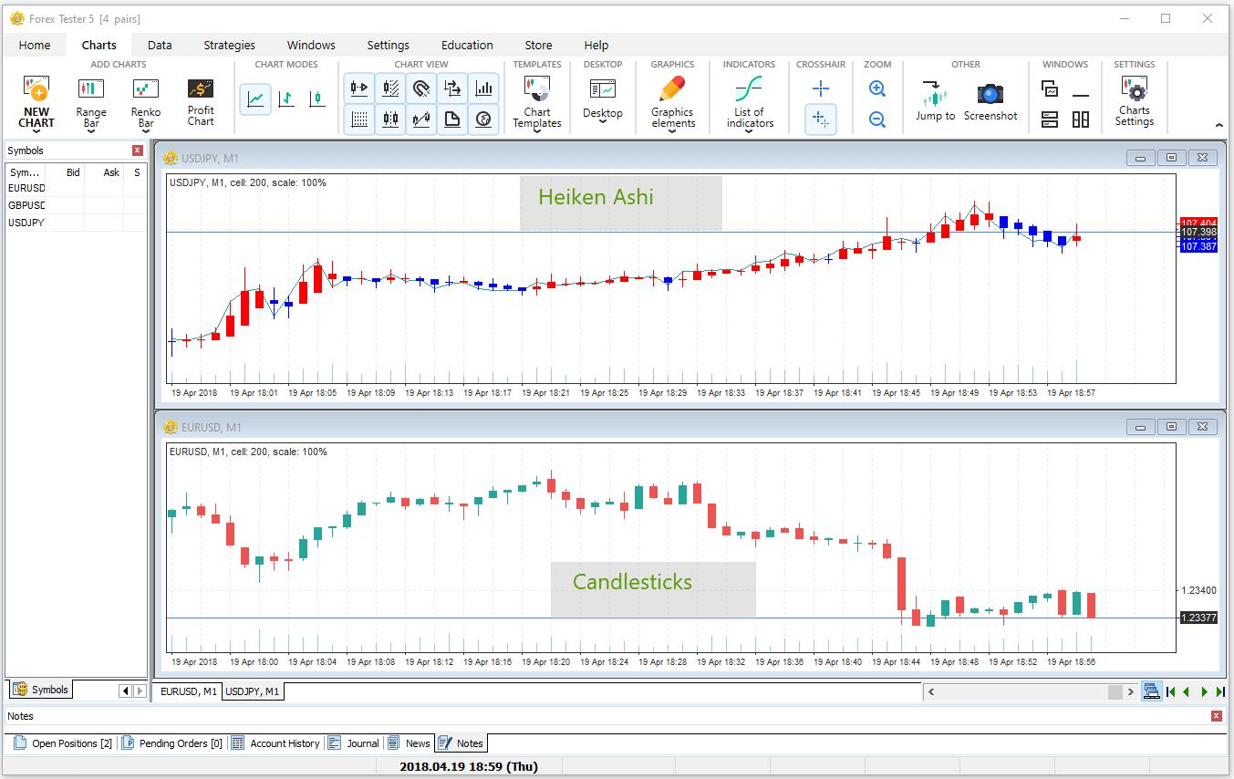 Fx options simulator