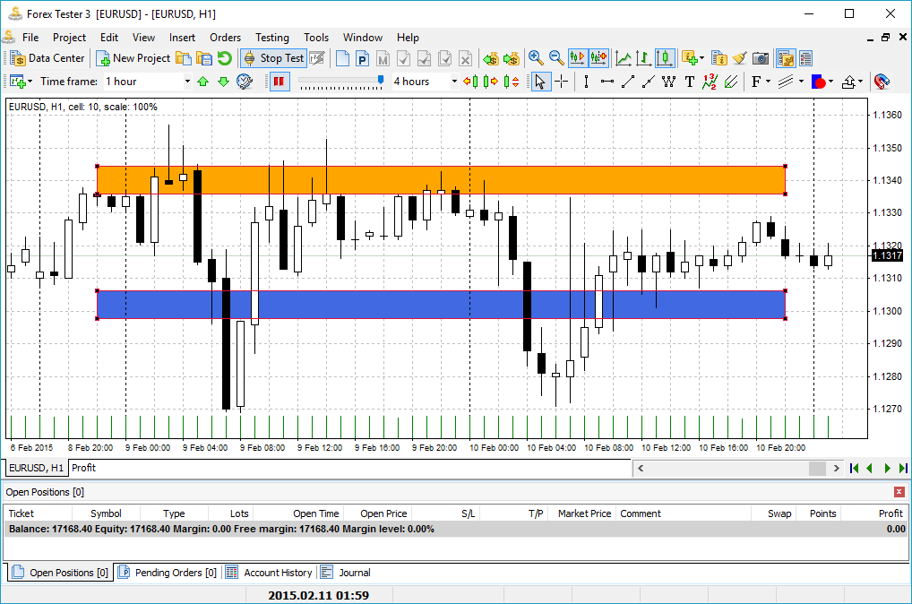 Indicators forex tester