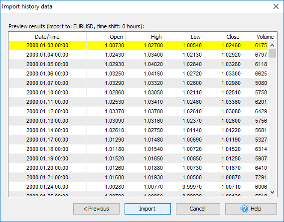 How to import data into trading simulator [Quick and Easy Video Guide]