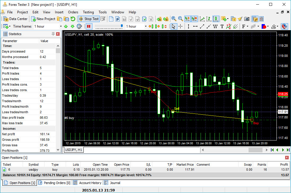 Let EAsopen trades instead of you in Forex Tester 3