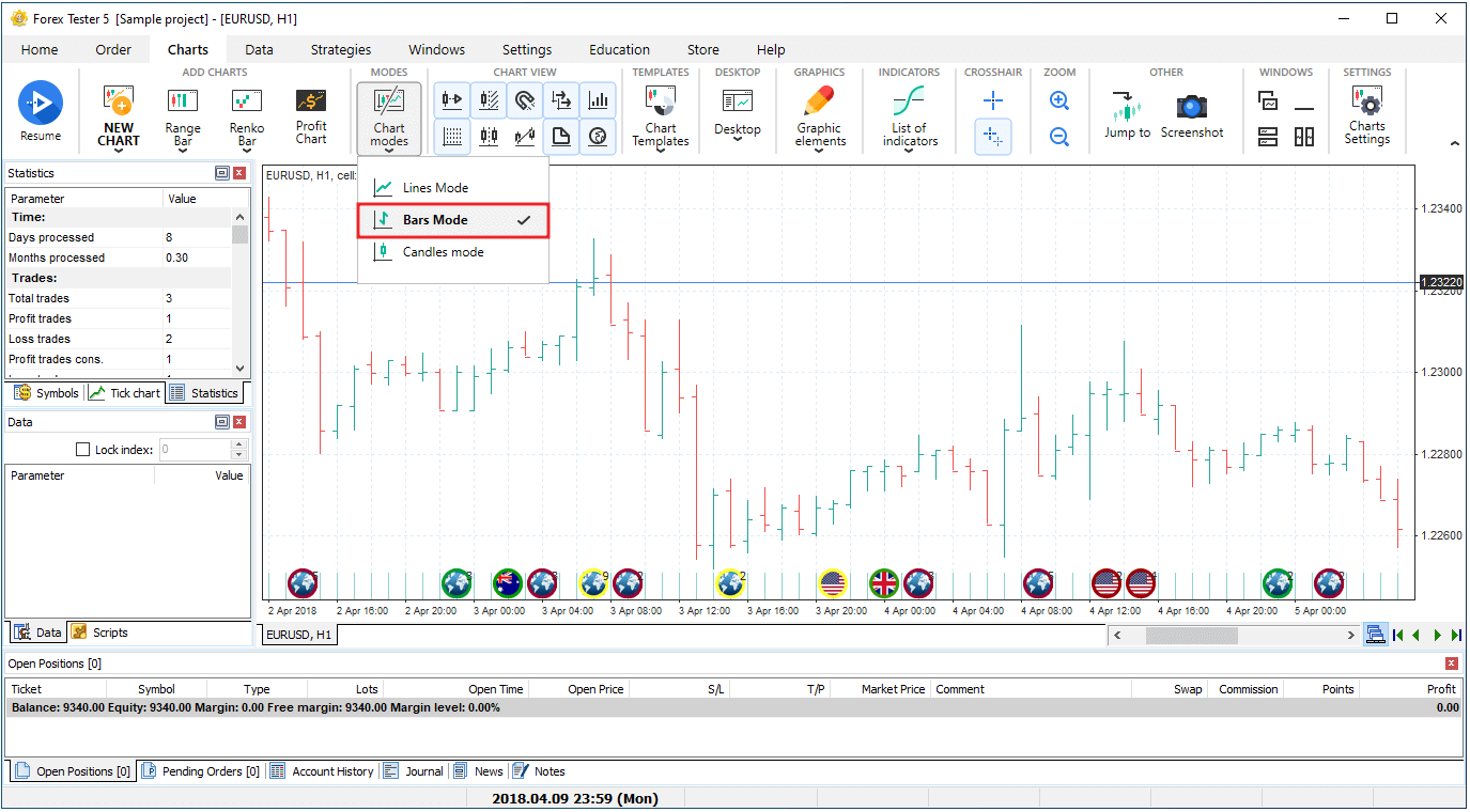 Easy steps how to adjust charts for the smooth backtesting [Video]
