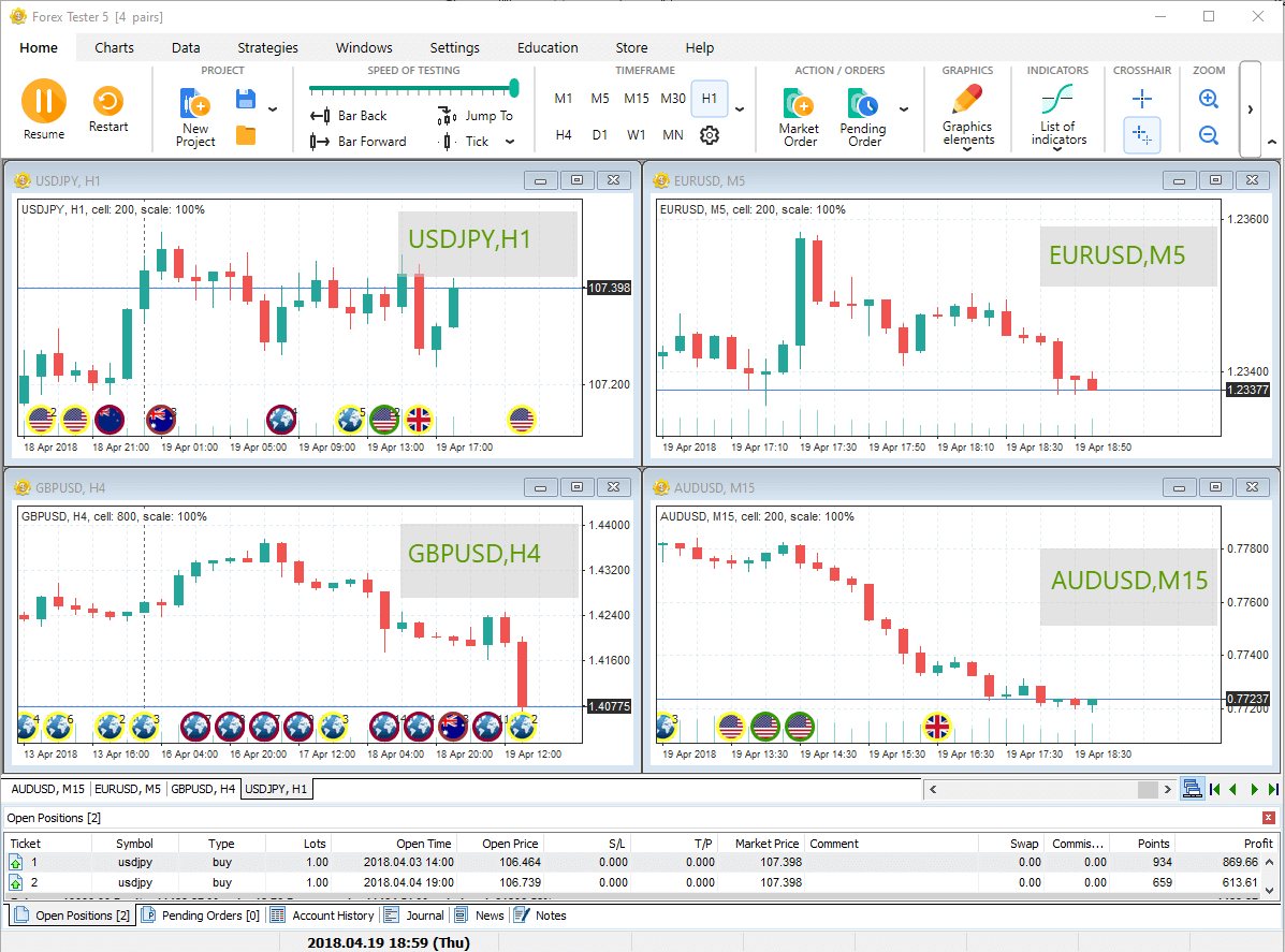 Choose multiple currency pairs in Forex Tester trading simulator