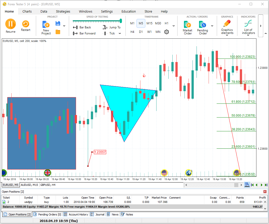 How to use paint tools in Forex Tester software