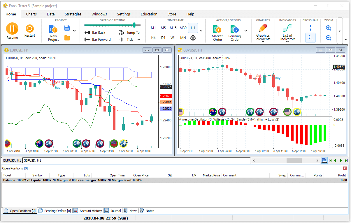 How to test several strategies in Forex Tester trading simulator