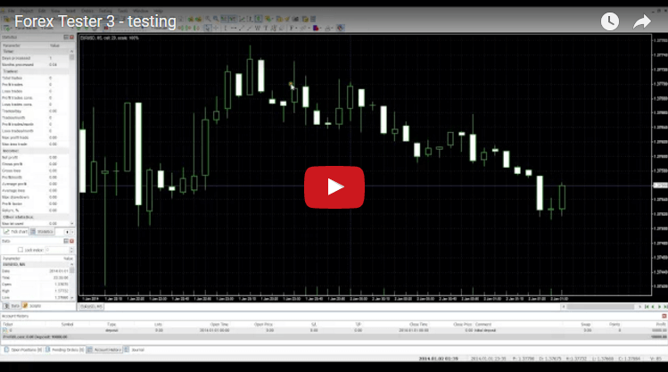 Forex tester video tutorial