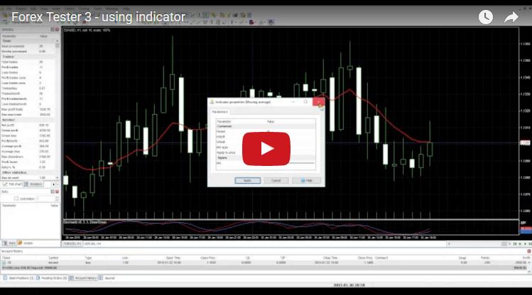 Descargar indicadores forex tester