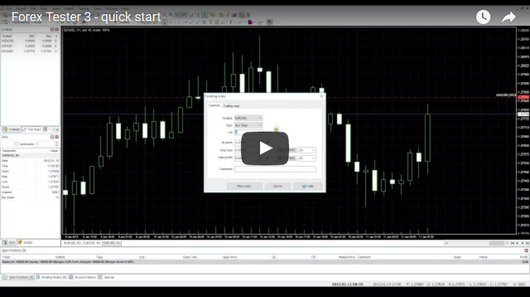 Forex backtest tutorial